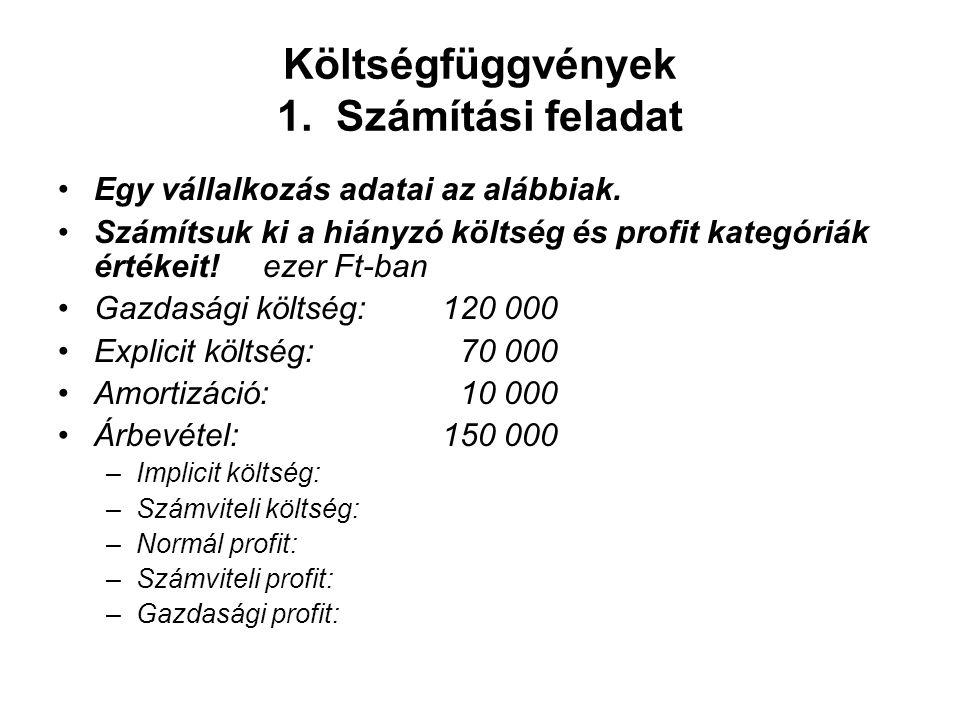 Költségfüggvények 1. Számítási feladat Egy vállalkozás adatai az alábbiak. Számítsuk ki a hiányzó költség és profit kategóriák értékeit! ezer Ft-ban G