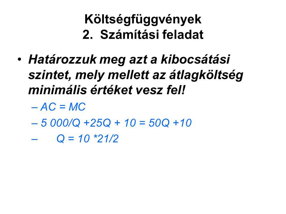 Költségfüggvények 2.