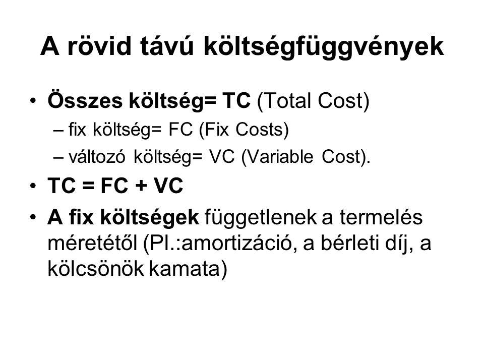 A rövid távú költségfüggvények Összes költség= TC (Total Cost) –fix költség= FC (Fix Costs) –változó költség= VC (Variable Cost).