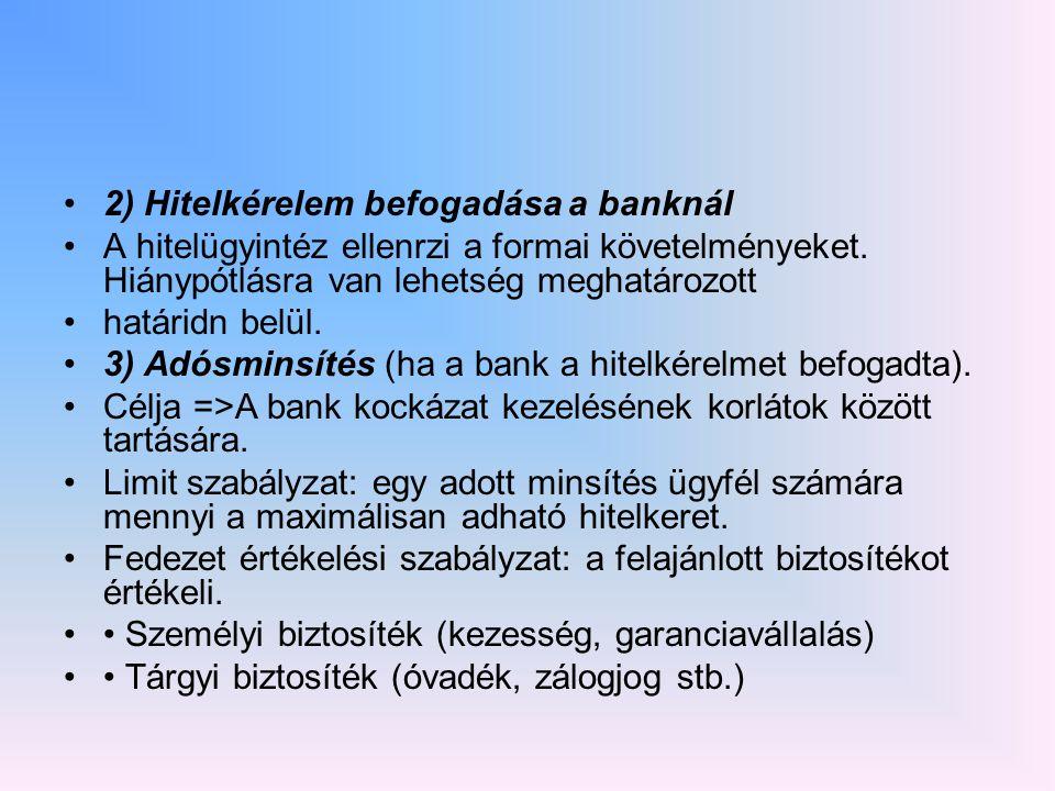 2) Hitelkérelem befogadása a banknál A hitelügyintéz ellenrzi a formai követelményeket.
