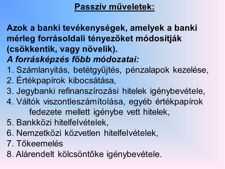 Passzív műveletek: Azok a banki tevékenységek, amelyek a banki mérleg forrásoldali tényezőket módosítják (csökkentik, vagy növelik).