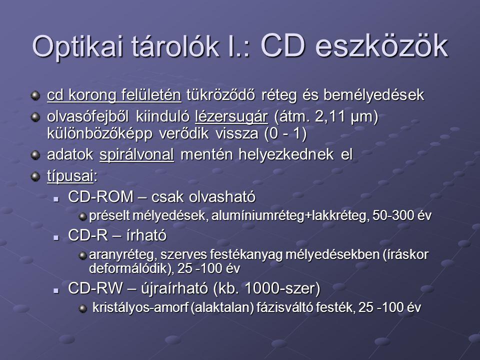 Optikai tárolók I.: CD eszközök cd korong felületén tükröződő réteg és bemélyedések olvasófejből kiinduló lézersugár (átm. 2,11 μm) különbözőképp verő