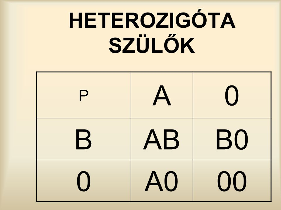 HETEROZIGÓTA SZÜLŐK P A0 BABB0 0A000