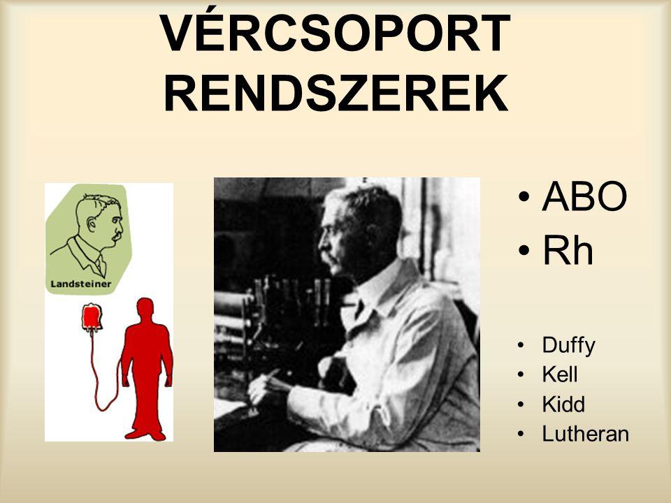 VÉRCSOPORT RENDSZEREK ABO Rh Duffy Kell Kidd Lutheran