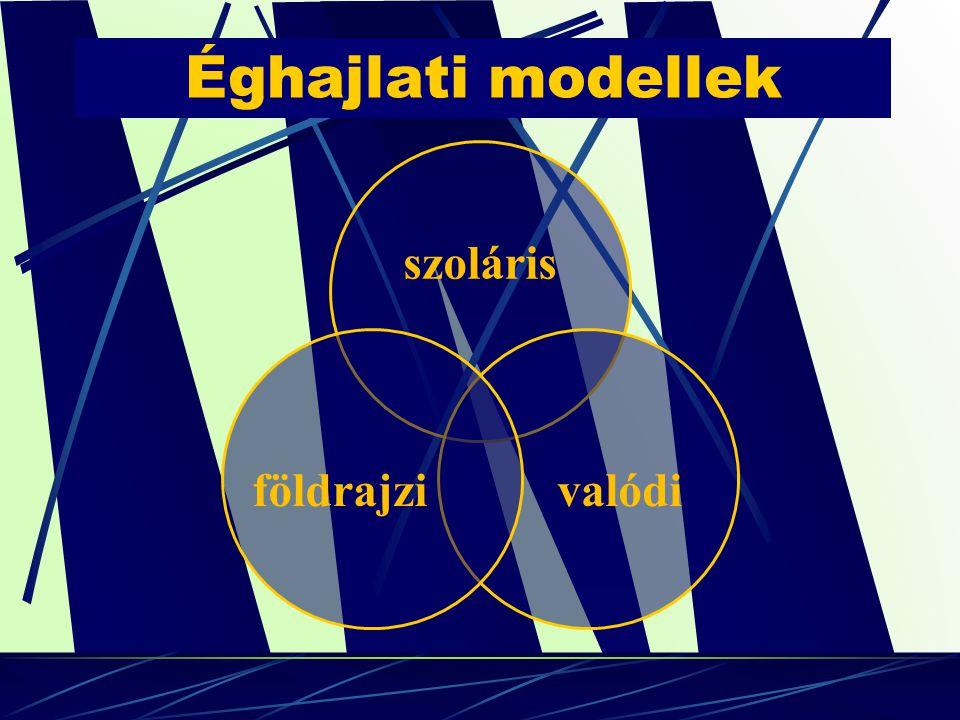 Éghajlati modellek szoláris valódiföldrajzi