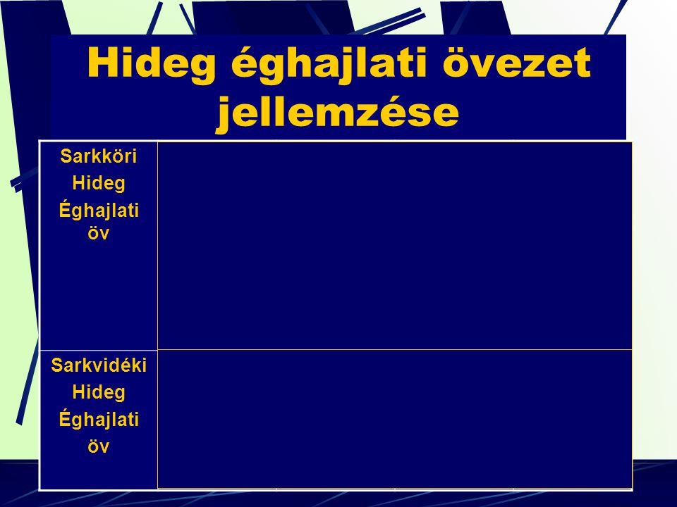 Hideg mérsékelt éghajlati öv -Hideg 6-9hónapos tél, hűvös nyár -Szél: nyugati/ sarki szelek -Csapadék: 200-700mm -Növényzet: tajga /lucfenyő, erdeifenyő, vörösfenyő, mamutfenyő) -Talaj: podzol