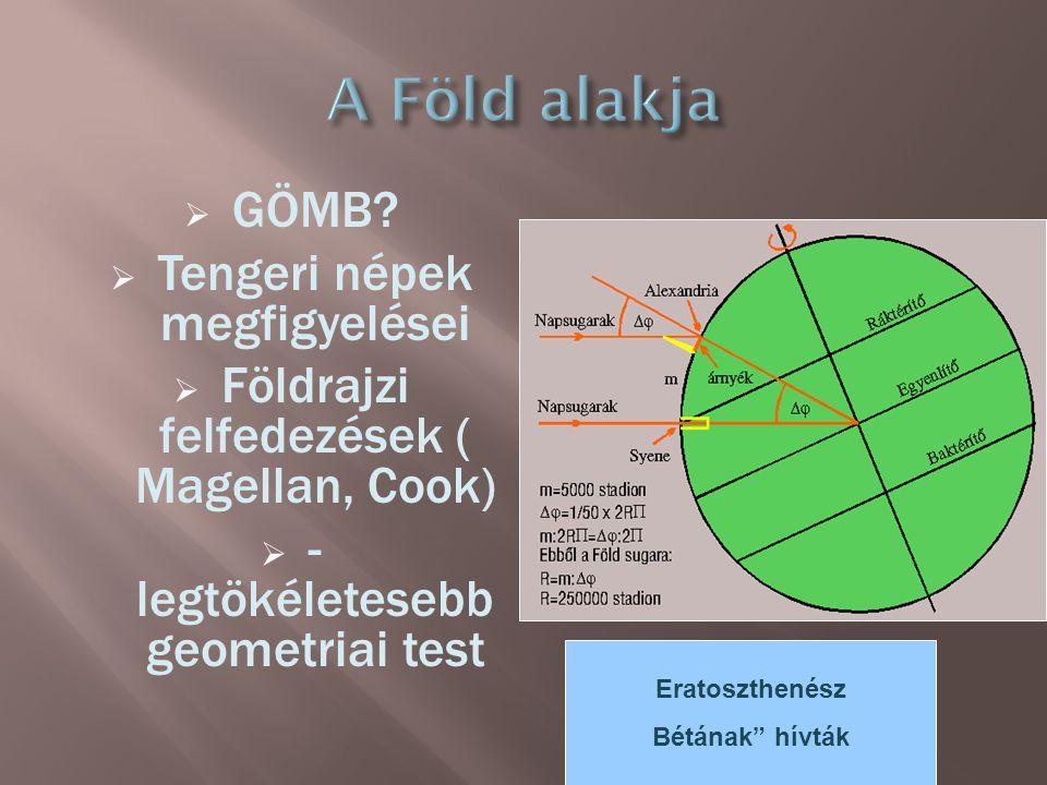 """GGÖMB? TTengeri népek megfigyelései FFöldrajzi felfedezések ( Magellan, Cook) -- legtökéletesebb geometriai test Eratoszthenész Bétának"""" hívtá"""