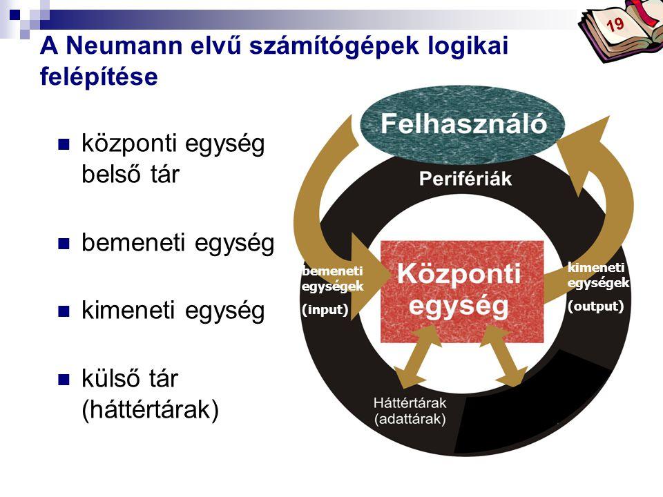 Bóta Laca A Neumann elvű számítógépek logikai felépítése központi egység belső tár bemeneti egység kimeneti egység külső tár (háttértárak) bemeneti egységek (input) kimeneti egységek (output) 19