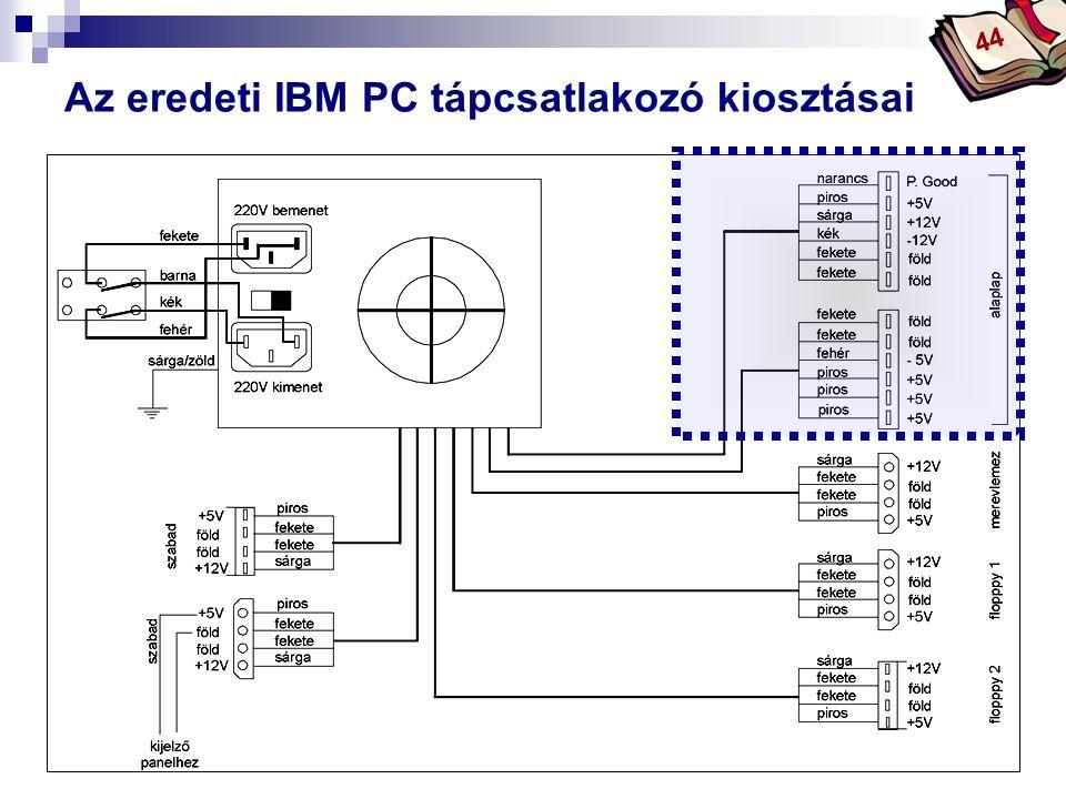 Bóta Laca Az eredeti IBM PC tápcsatlakozó kiosztásai 44