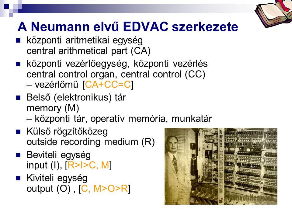 Bóta Laca A Neumann elvű EDVAC szerkezete központi aritmetikai egység central arithmetical part (CA) központi vezérlőegység, központi vezérlés central control organ, central control (CC) – vezérlőmű [CA+CC=C] Belső (elektronikus) tár memory (M) – központi tár, operatív memória, munkatár Külső rögzítőközeg outside recording medium (R) Beviteli egység input (I), [R>I>C, M] Kiviteli egység output (O), [C, M>O>R]