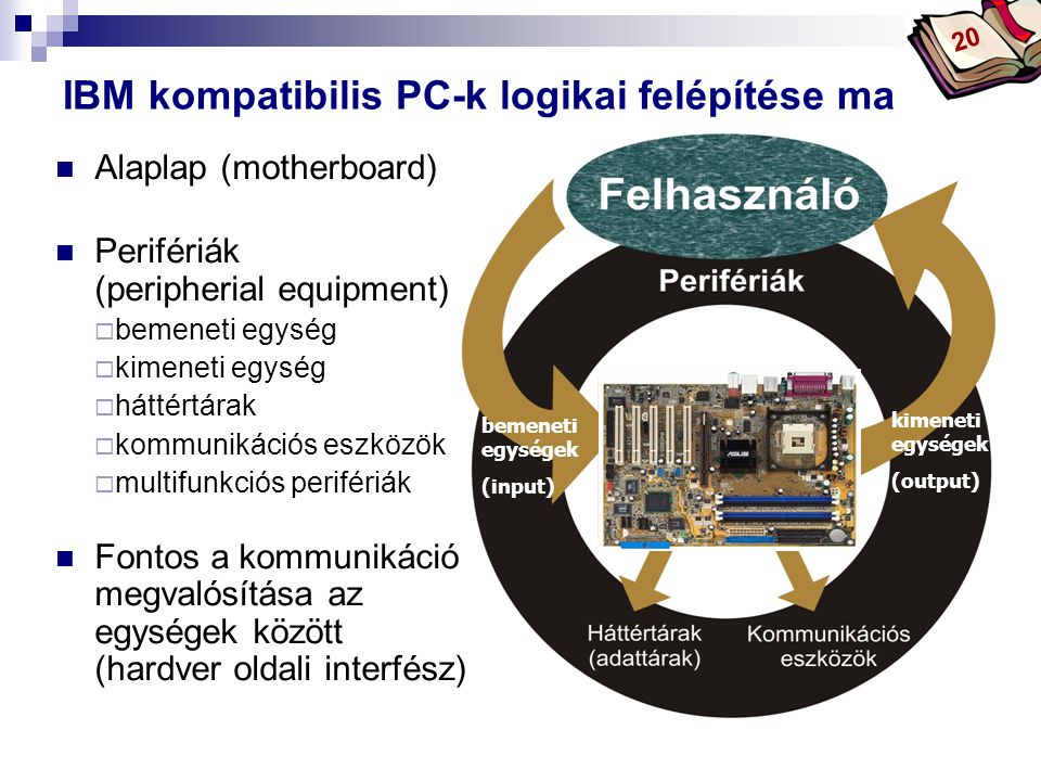 Bóta Laca A központi egység napjainkban Központi vezérlőegység – (mikro)processzor (CPU - central processing unit) Operatív memória – belső tár, központi tár (operative memory) I/O vezérlő vagy perifériavezérlő (input-bemenet, output-kimenet) (I/O processor): az operatív tár és egyes perifériák közötti adatbeviteli és -kiviteli műveleteket vezérlő speciális processzor, amely a CPU felügyelete alatt, de attól függetlenül működik.