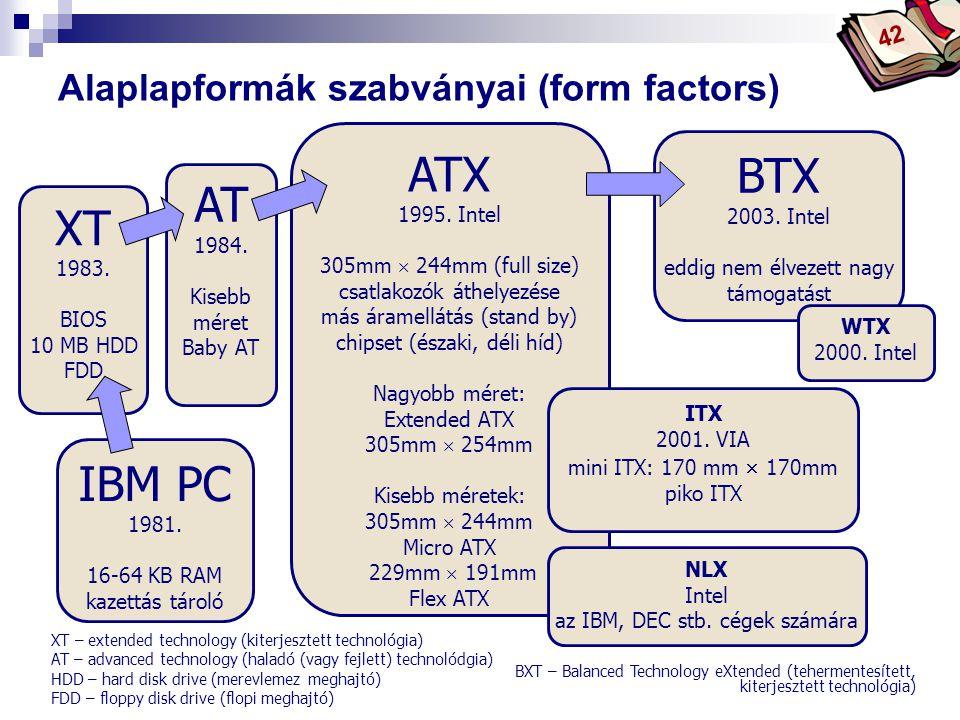 Bóta Laca Alaplapformák szabványai (form factors) XT 1983.