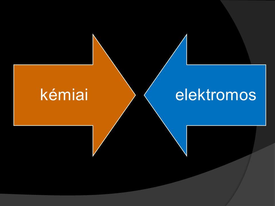 kémiaielektromos