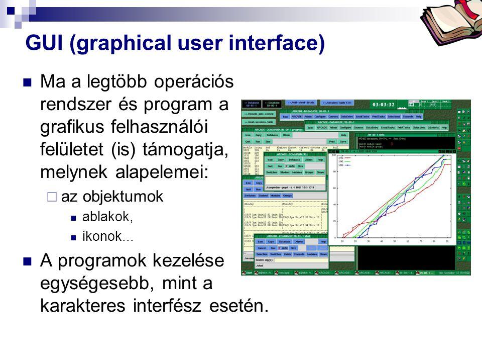 Bóta Laca GUI (graphical user interface) Ma a legtöbb operációs rendszer és program a grafikus felhasználói felületet (is) támogatja, melynek alapelem