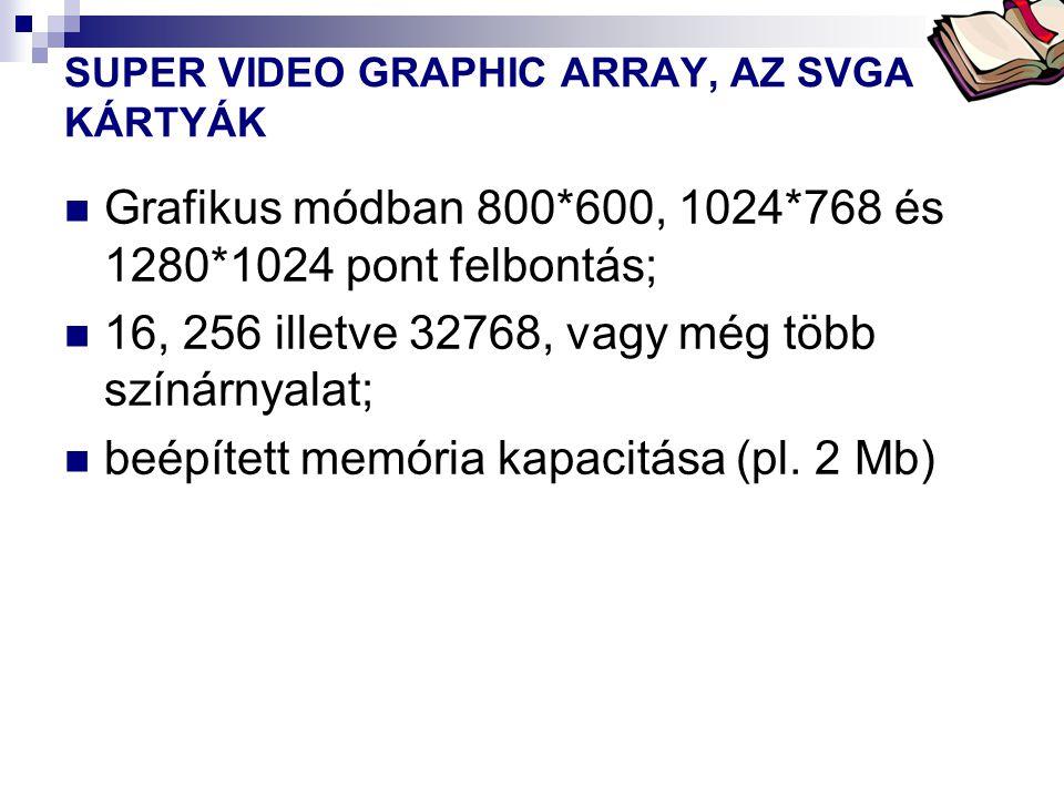 Bóta Laca SUPER VIDEO GRAPHIC ARRAY, AZ SVGA KÁRTYÁK Grafikus módban 800*600, 1024*768 és 1280*1024 pont felbontás; 16, 256 illetve 32768, vagy még tö