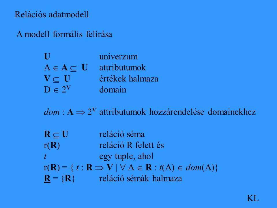 Relációs adatmodell KL A modell formális felírása U univerzum A  A  Uattributumok V  U értékek halmaza D  2 V domain dom : A  2 V attributumok hozzárendelése domainekhez R  Ureláció séma r(R)reláció R felett és tegy tuple, ahol r(R) = { t : R  V |  A  R : t(A)  dom(A)} R = {R}reláció sémák halmaza