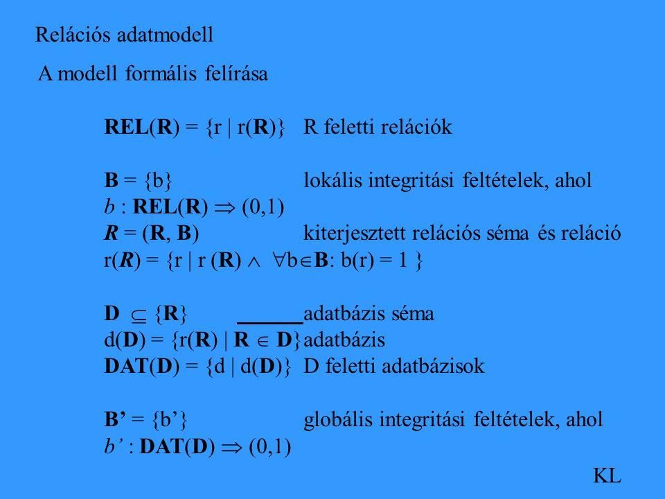 Relációs adatmodell KL A modell formális felírása REL(R) = {r | r(R)}R feletti relációk B = {b}lokális integritási feltételek, ahol b : REL(R)  (0,1) R = (R, B)kiterjesztett relációs séma és reláció r(R) = {r | r (R)   b  B: b(r) = 1 } D  {R}adatbázis séma d(D) = {r(R) | R  D}adatbázis DAT(D) = {d | d(D)}D feletti adatbázisok B' = {b'}globális integritási feltételek, ahol b' : DAT(D)  (0,1)