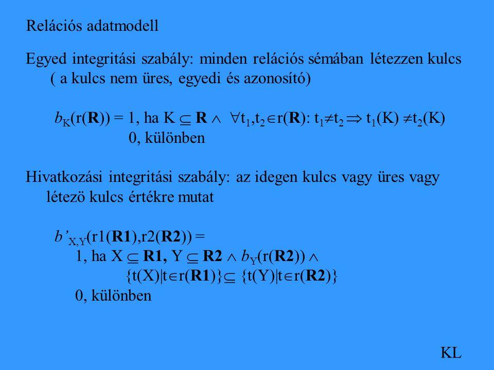 Relációs adatmodell KL Egyed integritási szabály: minden relációs sémában létezzen kulcs ( a kulcs nem üres, egyedi és azonosító) b K (r(R)) = 1, ha K  R   t 1,t 2  r(R): t 1  t 2  t 1 (K)  t 2 (K) 0, különben Hivatkozási integritási szabály: az idegen kulcs vagy üres vagy létezö kulcs értékre mutat b' X,Y (r1(R1),r2(R2)) = 1, ha X  R1, Y  R2  b Y (r(R2))  {t(X)|t  r(R1)}  {t(Y)|t  r(R2)} 0, különben