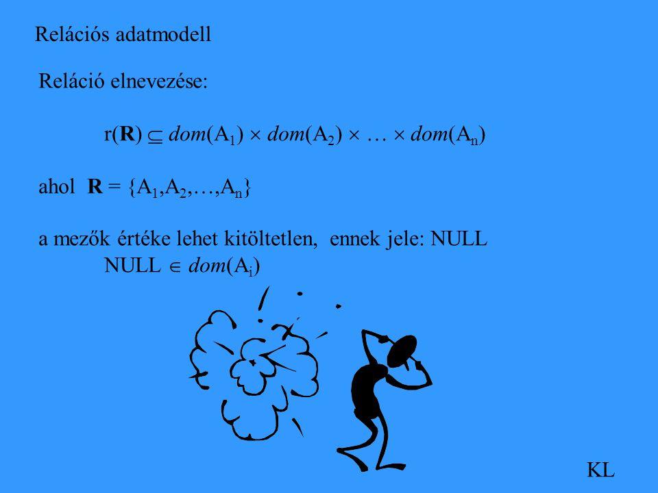 Relációs adatmodell KL Reláció elnevezése: r(R)  dom(A 1 )  dom(A 2 )  …  dom(A n ) ahol R = {A 1,A 2,…,A n } a mezők értéke lehet kitöltetlen, ennek jele: NULL NULL  dom(A i )