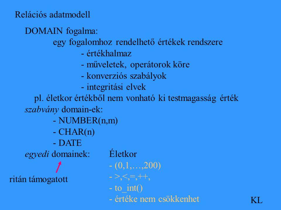 Relációs adatmodell KL DOMAIN fogalma: egy fogalomhoz rendelhető értékek rendszere - értékhalmaz - műveletek, operátorok köre - konverziós szabályok -