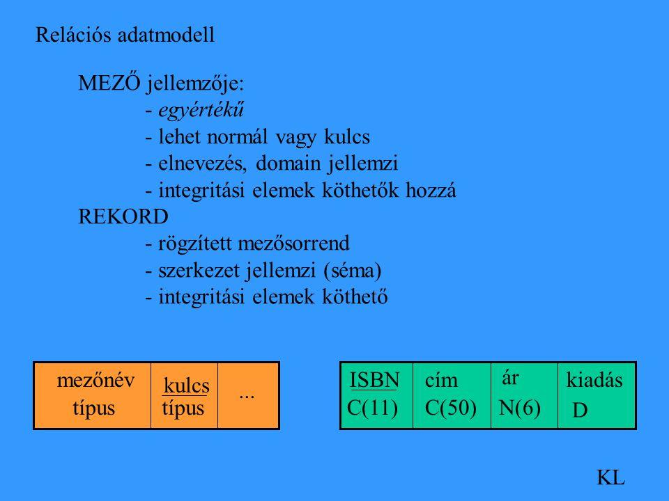 Relációs adatmodell KL MEZŐ jellemzője: - egyértékű - lehet normál vagy kulcs - elnevezés, domain jellemzi - integritási elemek köthetők hozzá REKORD - rögzített mezősorrend - szerkezet jellemzi (séma) - integritási elemek köthető mezőnév típus kulcs típus...