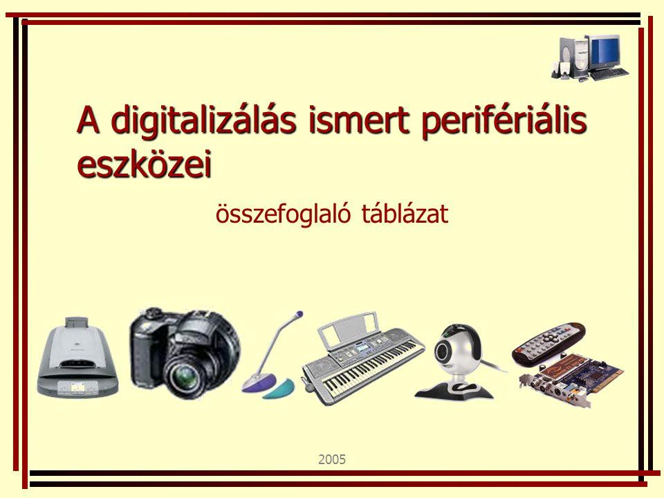2005 A digitalizálás ismert perifériális eszközei összefoglaló táblázat