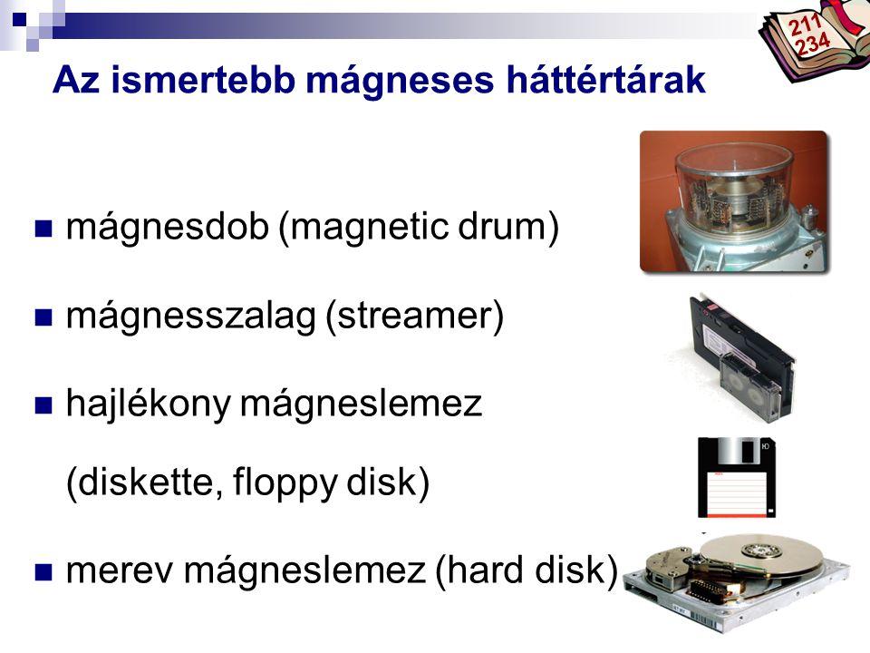 Bóta Laca Az ismertebb mágneses háttértárak mágnesdob (magnetic drum) mágnesszalag (streamer) hajlékony mágneslemez (diskette, floppy disk) merev mágneslemez (hard disk) 211 234