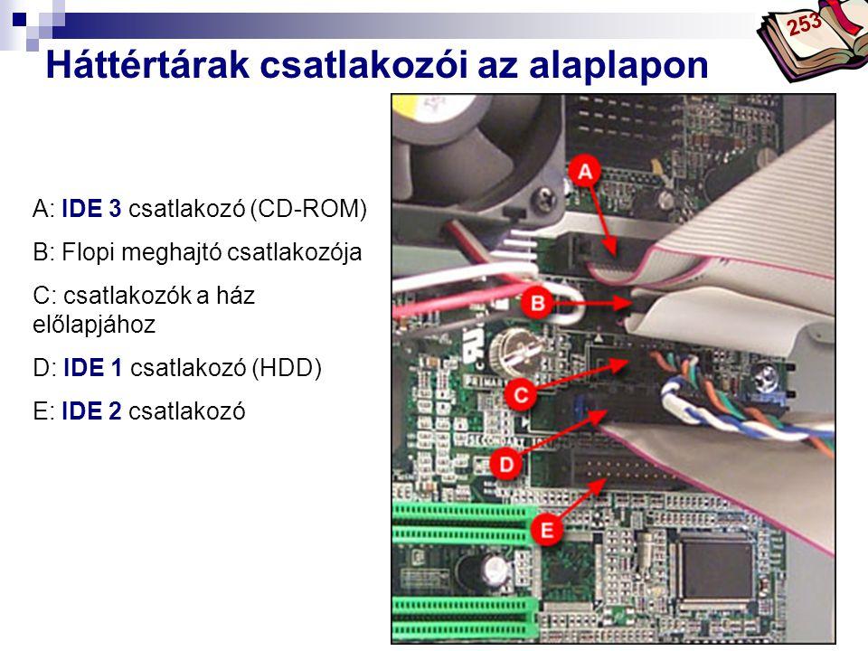 Bóta Laca Háttértárak csatlakozói az alaplapon A: IDE 3 csatlakozó (CD-ROM) B: Flopi meghajtó csatlakozója C: csatlakozók a ház előlapjához D: IDE 1 csatlakozó (HDD) E: IDE 2 csatlakozó 253