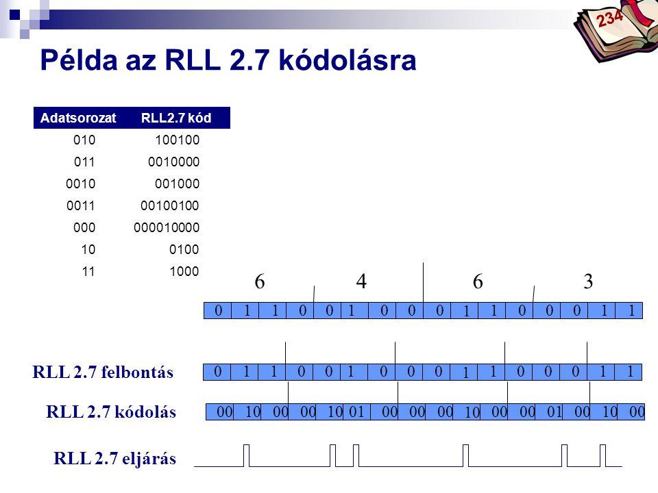 Bóta Laca Példa az RLL 2.7 kódolásra AdatsorozatRLL2.7 kód 010100100 0110010000 0010001000 001100100100 000000010000 100100 111000 0111001100001 1 00 6463 0111001100001 1 00 RLL 2.7 felbontás 0100001010 000001010 10 00 RLL 2.7 kódolás RLL 2.7 eljárás 234
