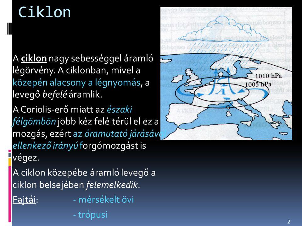 Ciklon A ciklon nagy sebességgel áramló légörvény. A ciklonban, mivel a közepén alacsony a légnyomás, a levegő befelé áramlik. A Coriolis-erő miatt az