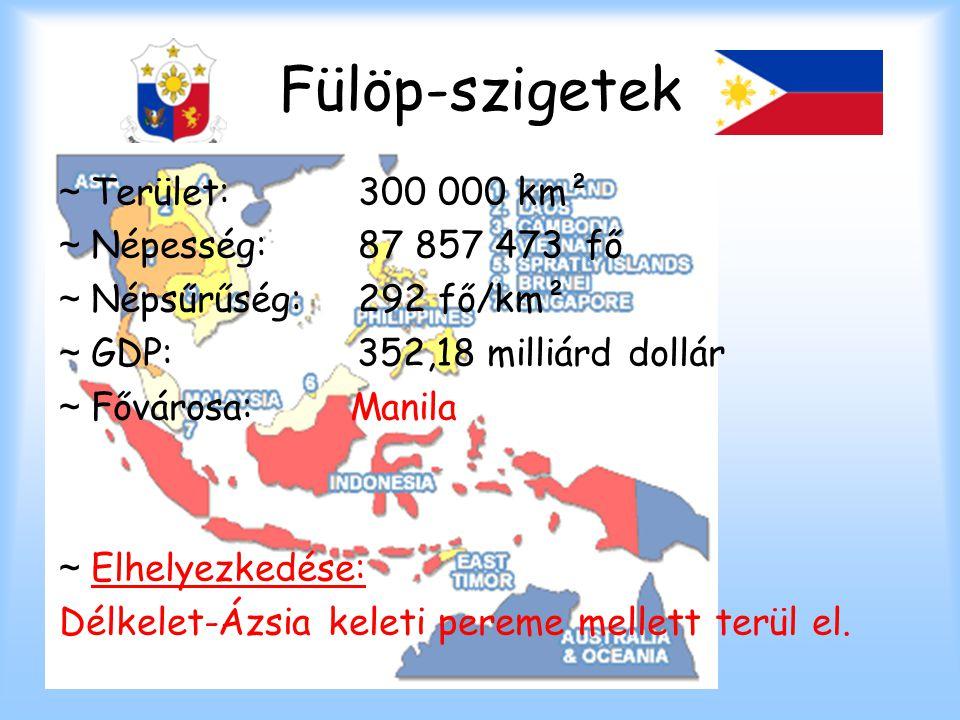 Fülöp-szigetek ~ Terület: 300 000 km² ~ Népesség: 87 857 473 fő ~ Népsűrűség: 292 fő/km² ~ GDP: 352,18 milliárd dollár ~ Fővárosa: Manila ~ Elhelyezke