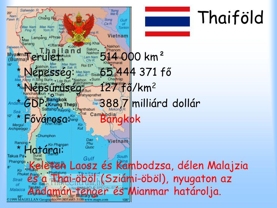 Thaiföld * Terület:514 000 km² * Népesség:65 444 371 fő * Népsűrűség:127 fő/km 2 * GDP: 388,7 milliárd dollár * Fővárosa:Bangkok * Határai: Keleten La