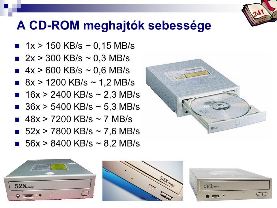 Bóta Laca A CD-ROM meghajtók sebessége 1x > 150 KB/s ~ 0,15 MB/s 2x > 300 KB/s ~ 0,3 MB/s 4x > 600 KB/s ~ 0,6 MB/s 8x > 1200 KB/s ~ 1,2 MB/s 16x > 240
