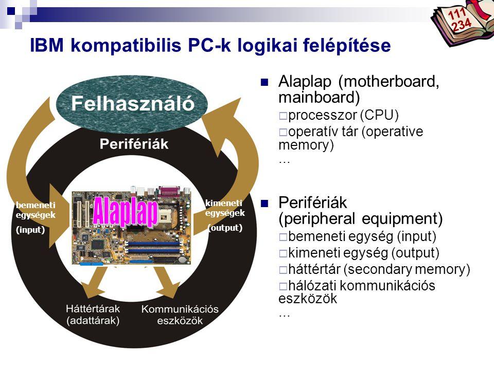 Bóta Laca Háttértárak (secondary memory) papíralapú  lyukkártya  lyukszalag mágneses elvű  mágnesdob  mágnesszalag streamer ditto  mágneslemez hajlékonylemezes technológia  flopi (hajlékonylemez) merevlemezes technológia  winchester (merevlemez) optikai  csak olvasható - ROM (CD-ROM, DVD-ROM)  egyszer írható - WORM(CD-R, DVD-R, DVD+R)  újraírható - WARM (CD-RW, DVD-RW, DVD+RW, DVD RAM) magnetooptikai tár elektronikus  USB tár/PenDrive/USB Drive/USB key/Flash Drive  memóriakártyák 214 241