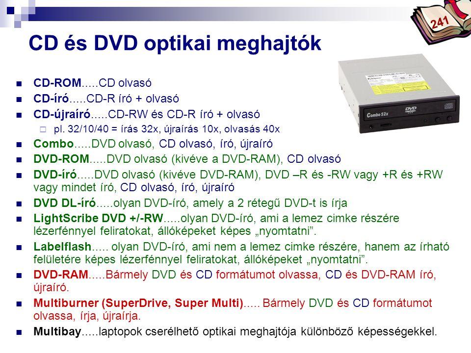 Bóta Laca CD és DVD optikai meghajtók CD-ROM.....CD olvasó CD-író.....CD-R író + olvasó CD-újraíró.....CD-RW és CD-R író + olvasó  pl. 32/10/40 = írá
