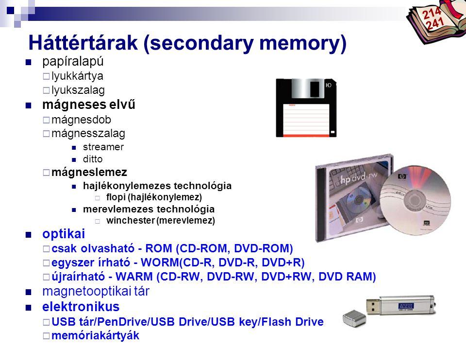 Optikai háttértárak OpticalSecondaryMemories