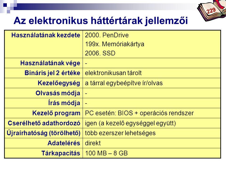 Bóta Laca Az elektronikus háttértárak jellemzői Használatának kezdete2000. PenDrive 199x. Memóriakártya 2006. SSD Használatának vége- Bináris jel 2 ér