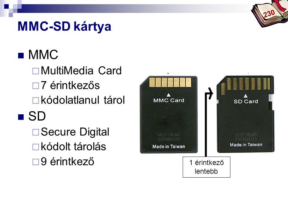 Bóta Laca MMC-SD kártya MMC  MultiMedia Card  7 érintkezős  kódolatlanul tárol SD  Secure Digital  kódolt tárolás  9 érintkező 1 érintkező lente