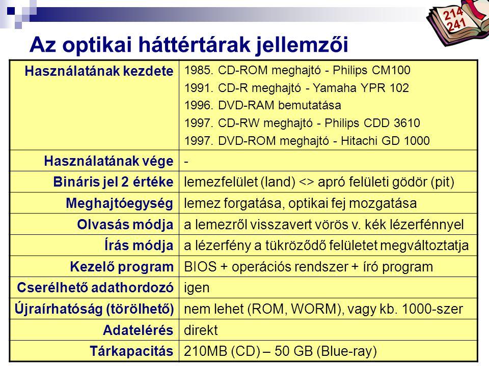 Bóta Laca Az elterjedt (2006) optikai tárakról a felhasználó hozzáférése alapján létezik:  a felhasználó által nem írható (csak olvasható) ROM – read only memory  egyszer írható WORM – write once read many  többször írható (törölhető) lemezekre WARM – write and read many a meghajtók adatátviteli sebessége  az egyszeres adatátviteli sebességhez viszonyítják: 1x CD: 150 KB/s 1x DVD: 1350 KB/s~1,32 MB/s[~9x CD] 1x BD (Blue-ray Disc): 4,5 MB/s[~3x DVD] 214 241