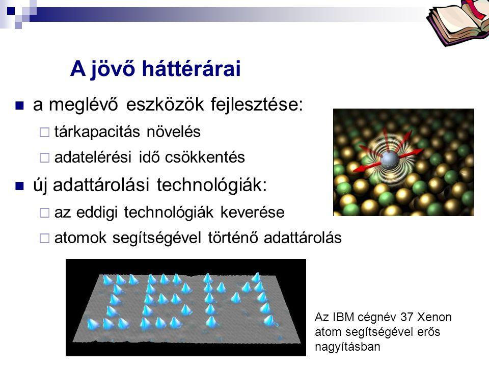 Bóta Laca A jövő háttérárai a meglévő eszközök fejlesztése:  tárkapacitás növelés  adatelérési idő csökkentés új adattárolási technológiák:  az edd