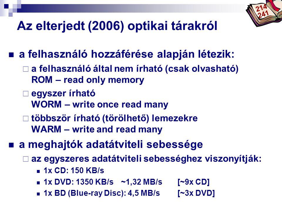 Bóta Laca Elterjedt (2006) optikai tárak csoportosítása csak olvasható (ROM)  CD ROM  DVD ROM egyszer írható (WORM)  CD-R  DVD-R  DVD+R újraírható (WARM)  CD-RW  DVD-RW  DVD+RW  DVD RAM 214 241