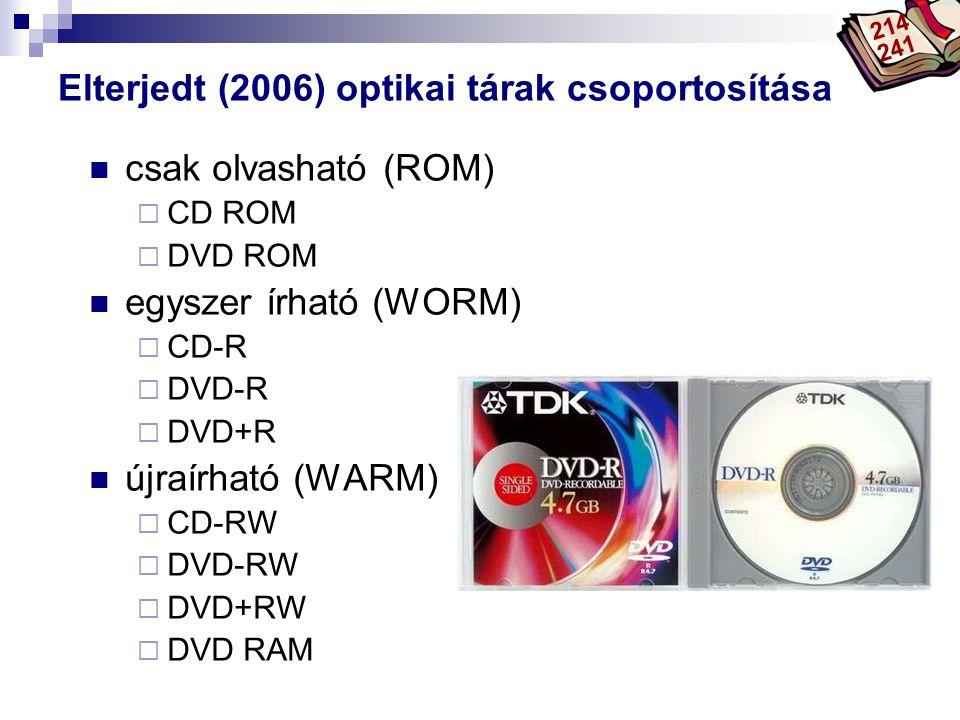 Bóta Laca Elterjedt (2006) optikai tárak csoportosítása csak olvasható (ROM)  CD ROM  DVD ROM egyszer írható (WORM)  CD-R  DVD-R  DVD+R újraírhat