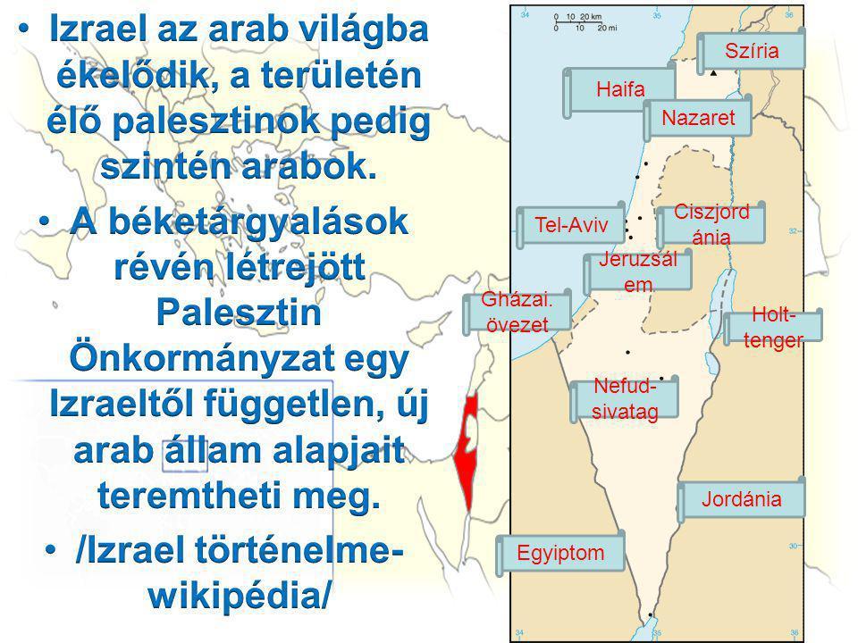 Izrael? Tel-Aviv Ciszjord ánia Gházai. övezet Haifa Holt- tenger Nefud- sivatag Egyiptom Jordánia Szíria Jeruzsál em Nazaret