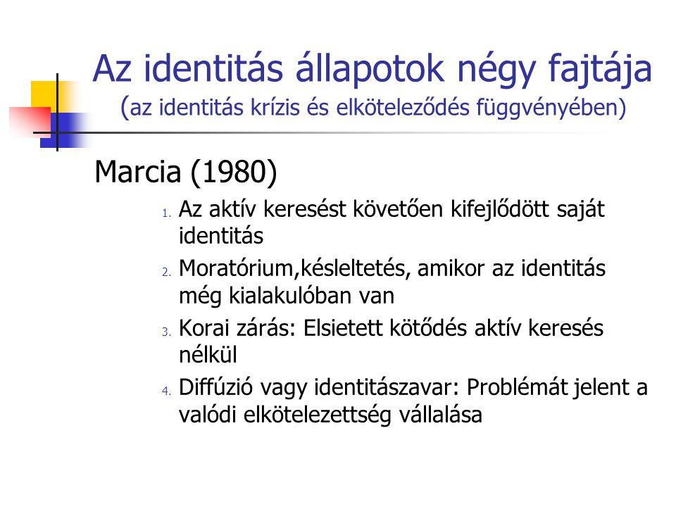 Az identitás állapotok négy fajtája ( az identitás krízis és elköteleződés függvényében) Marcia (1980) 1. Az aktív keresést követően kifejlődött saját