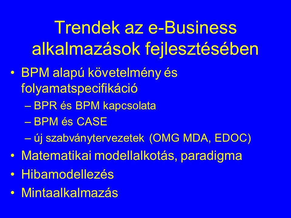 Trendek az e-Business alkalmazások fejlesztésében BPM alapú követelmény és folyamatspecifikáció –BPR és BPM kapcsolata –BPM és CASE –új szabványtervezetek (OMG MDA, EDOC) Matematikai modellalkotás, paradigma Hibamodellezés Mintaalkalmazás