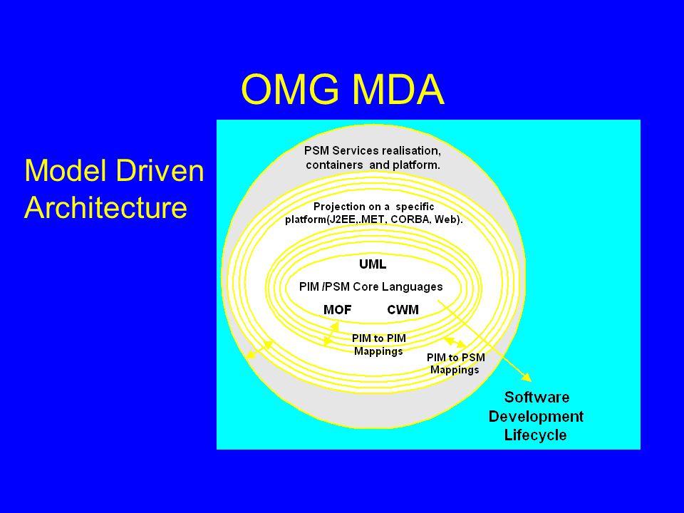 OMG MDA Model Driven Architecture