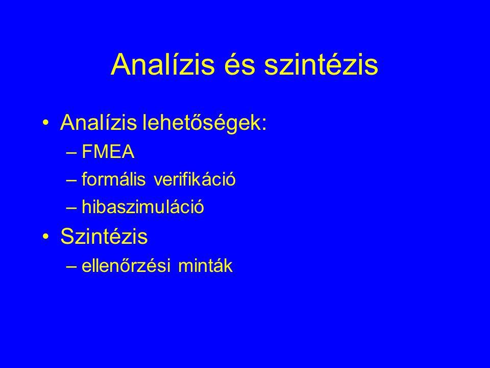 Analízis és szintézis Analízis lehetőségek: –FMEA –formális verifikáció –hibaszimuláció Szintézis –ellenőrzési minták