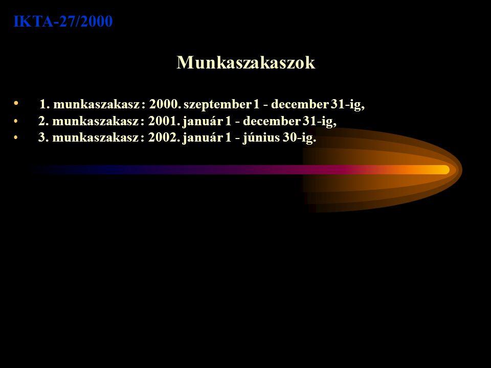 IKTA-27/2000 Motiváció A szövegfeldolgozás egyik korai problémája az, ha egy többértelmű szó fordul elő a szövegben: vár, ég, ebben, javított,...