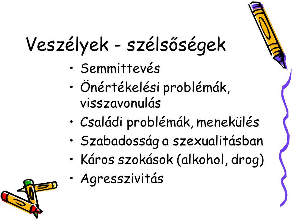 Veszélyek - szélsőségek Semmittevés Önértékelési problémák, visszavonulás Családi problémák, menekülés Szabadosság a szexualitásban Káros szokások (alkohol, drog) Agresszivitás