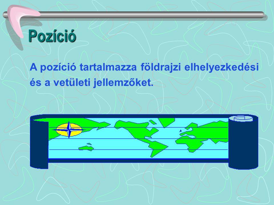 Pozíció A pozíció tartalmazza földrajzi elhelyezkedési és a vetületi jellemzőket.
